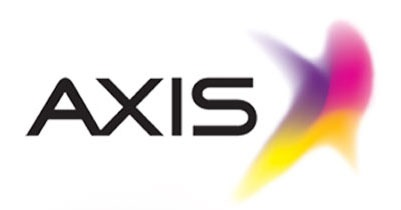 axis